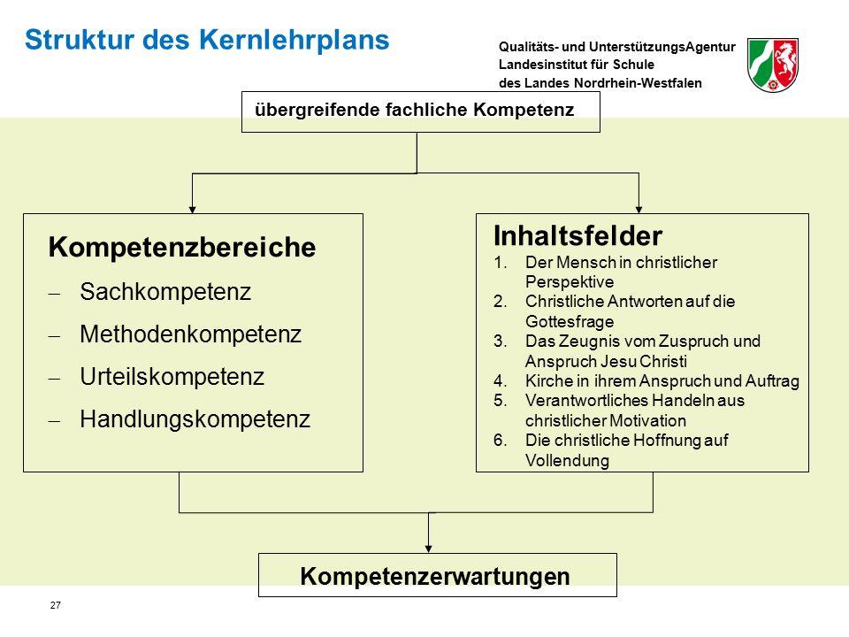 Qualitäts- und UnterstützungsAgentur Landesinstitut für Schule des Landes Nordrhein-Westfalen Struktur des Kernlehrplans Kompetenzbereiche  Sachkompe