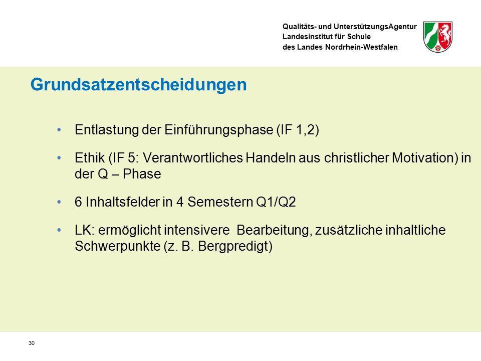 Qualitäts- und UnterstützungsAgentur Landesinstitut für Schule des Landes Nordrhein-Westfalen 30 Entlastung der Einführungsphase (IF 1,2) Ethik (IF 5: Verantwortliches Handeln aus christlicher Motivation) in der Q – Phase 6 Inhaltsfelder in 4 Semestern Q1/Q2 LK: ermöglicht intensivere Bearbeitung, zusätzliche inhaltliche Schwerpunkte (z.