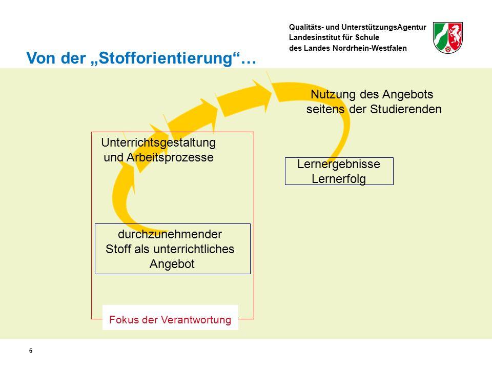 Qualitäts- und UnterstützungsAgentur Landesinstitut für Schule des Landes Nordrhein-Westfalen 55 durchzunehmender Stoff als unterrichtliches Angebot U