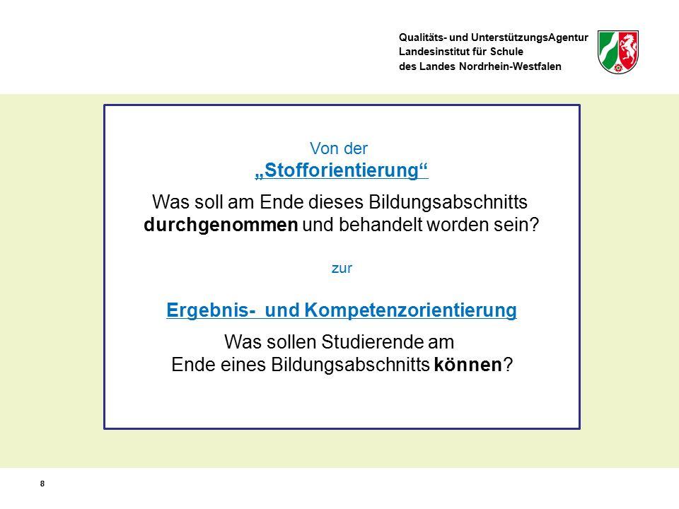 Qualitäts- und UnterstützungsAgentur Landesinstitut für Schule des Landes Nordrhein-Westfalen 99 Kompetenzorientierung Kompetenzen (in Anlehnung an Franz Weinert) … benennen individuelle fachspezifische Fähigkeiten und Fertigkeiten einer Person, keine reinen Unterrichtsinhalte werden in einem längeren Entwicklungsprozess erworben, sie sind nicht zwingend identisch mit Stundenzielen sind stärkenorientiert, nicht defizitorientiert sind Grundlage für das selbstständige Lösen von Problemen und für das Hervorbringen von Neuem 9