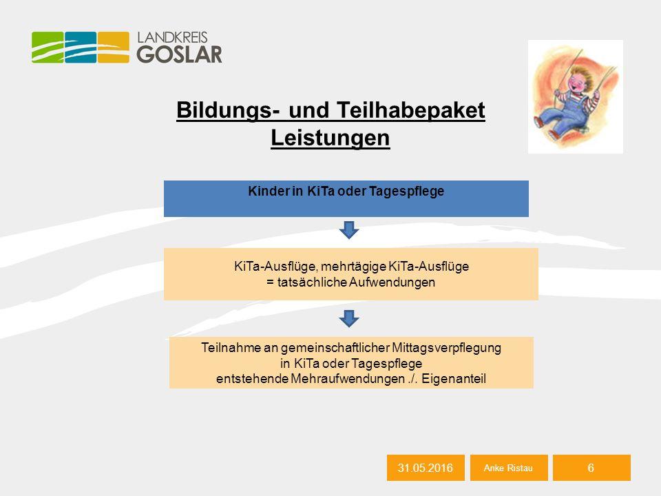 31.05.2016 Bildungs- und Teilhabepaket Leistungen 31.05.20166 Anke Ristau Kinder in KiTa oder Tagespflege KiTa-Ausflüge, mehrtägige KiTa-Ausflüge = ta