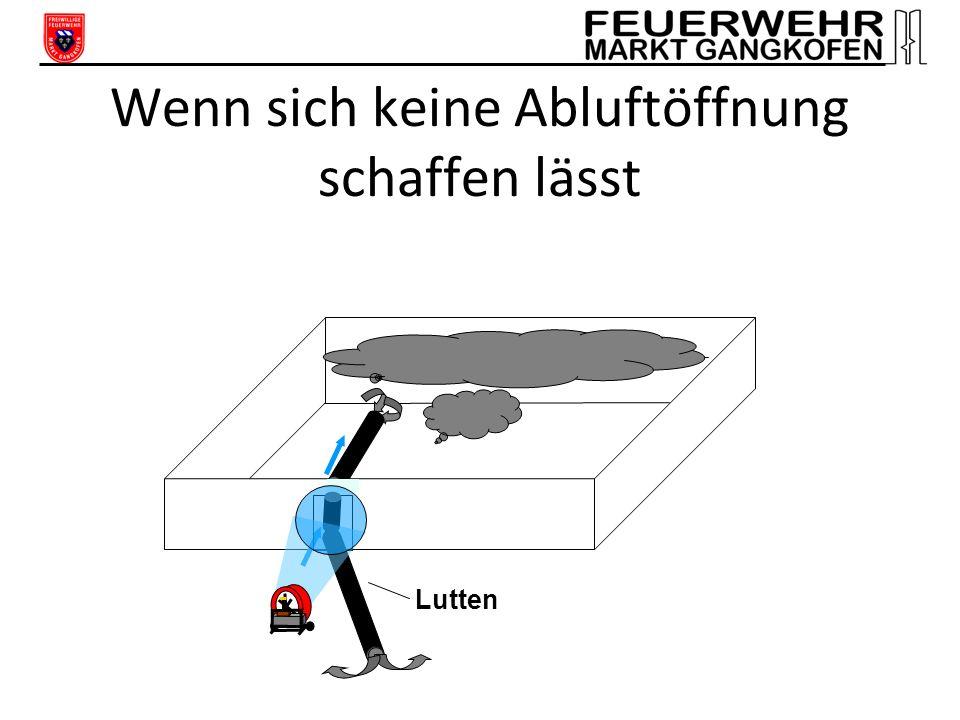 Abluftöffnung Die Abluftöffnung sollte möglichst nah am Brandherd sein Die Abluftöffnung sollte geschaffen werden bevor der Lüfter in Betrieb geht die