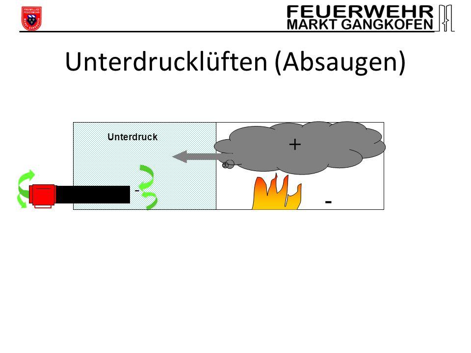 Unterdrucklüften (Absaugen) - + - Nachteile: Beim Aufbau werden die Einsatzkräfte den Rauchgasen ausgesetzt Die verwendeten Geräte werden verunreinigt