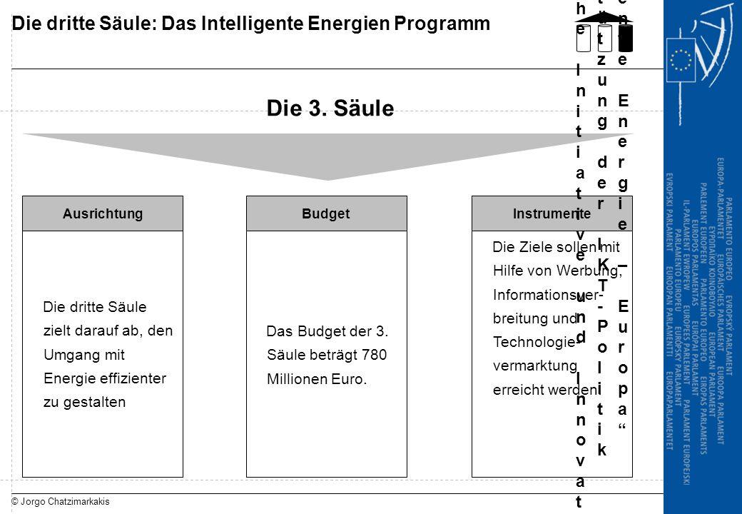 © Jorgo Chatzimarkakis Die dritte Säule: Das Intelligente Energien Programm Die 3. Säule Ausrichtung Die dritte Säule zielt darauf ab, den Umgang mit