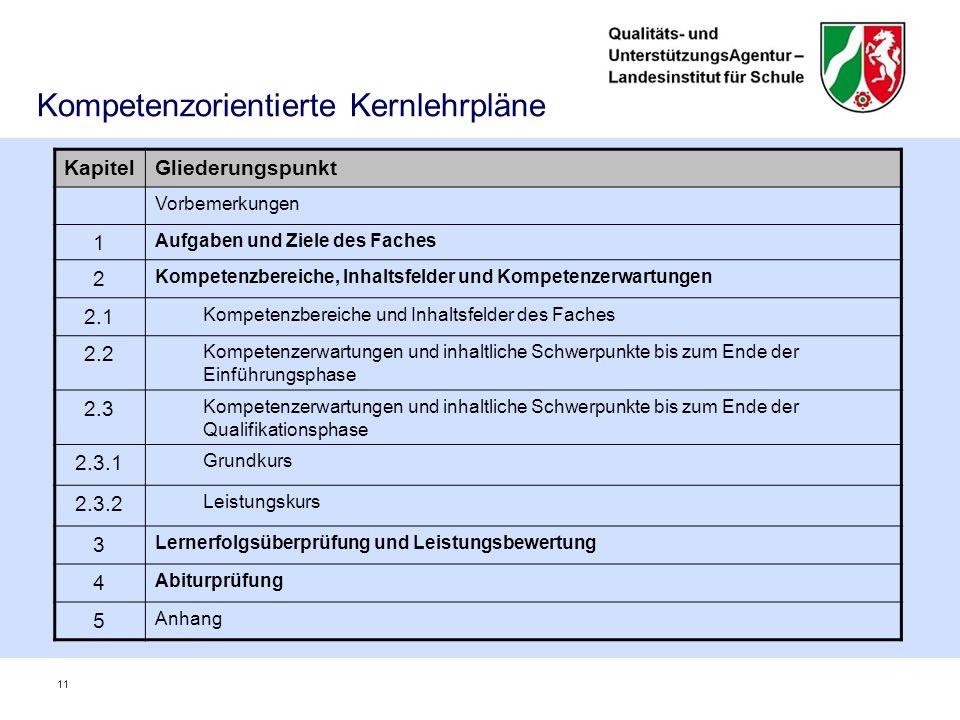 KapitelGliederungspunkt Vorbemerkungen 1 Aufgaben und Ziele des Faches 2 Kompetenzbereiche, Inhaltsfelder und Kompetenzerwartungen 2.1 Kompetenzbereiche und Inhaltsfelder des Faches 2.2 Kompetenzerwartungen und inhaltliche Schwerpunkte bis zum Ende der Einführungsphase 2.3 Kompetenzerwartungen und inhaltliche Schwerpunkte bis zum Ende der Qualifikationsphase 2.3.1 Grundkurs 2.3.2 Leistungskurs 3 Lernerfolgsüberprüfung und Leistungsbewertung 4 Abiturprüfung 5 Anhang Kompetenzorientierte Kernlehrpläne 11