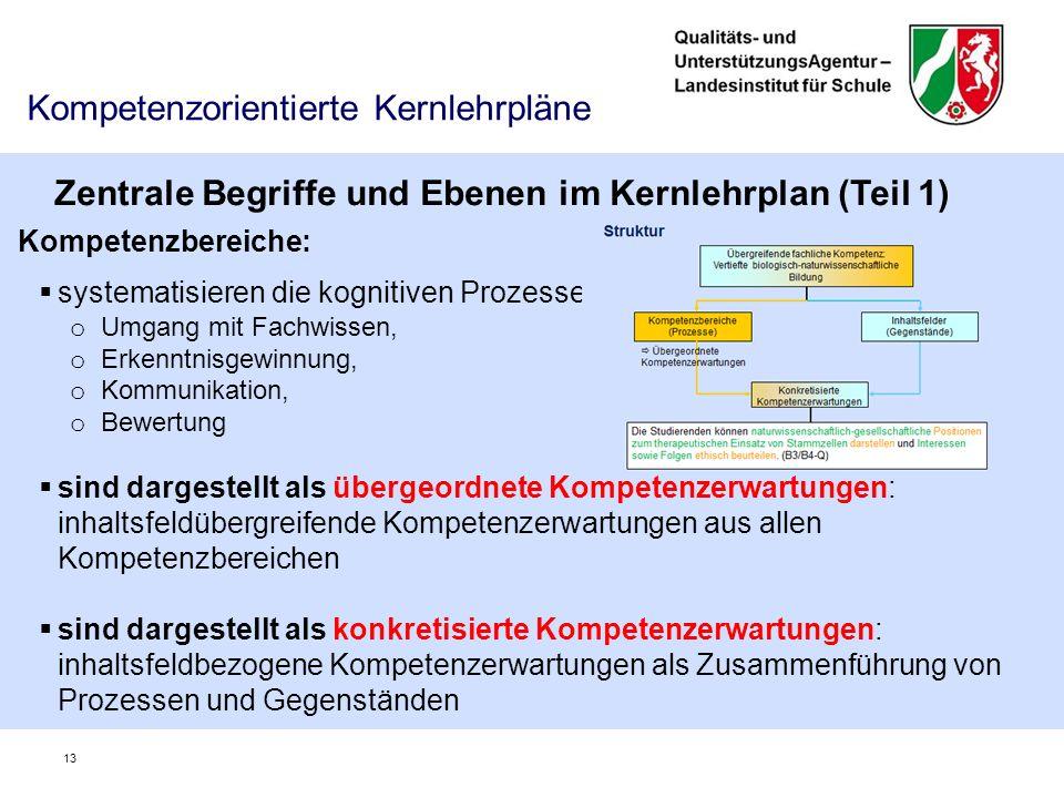 Kompetenzorientierte Kernlehrpläne Kompetenzbereiche:  systematisieren die kognitiven Prozesse: o Umgang mit Fachwissen, o Erkenntnisgewinnung, o Kommunikation, o Bewertung  sind dargestellt als übergeordnete Kompetenzerwartungen: inhaltsfeldübergreifende Kompetenzerwartungen aus allen Kompetenzbereichen  sind dargestellt als konkretisierte Kompetenzerwartungen: inhaltsfeldbezogene Kompetenzerwartungen als Zusammenführung von Prozessen und Gegenständen Zentrale Begriffe und Ebenen im Kernlehrplan (Teil 1) 13