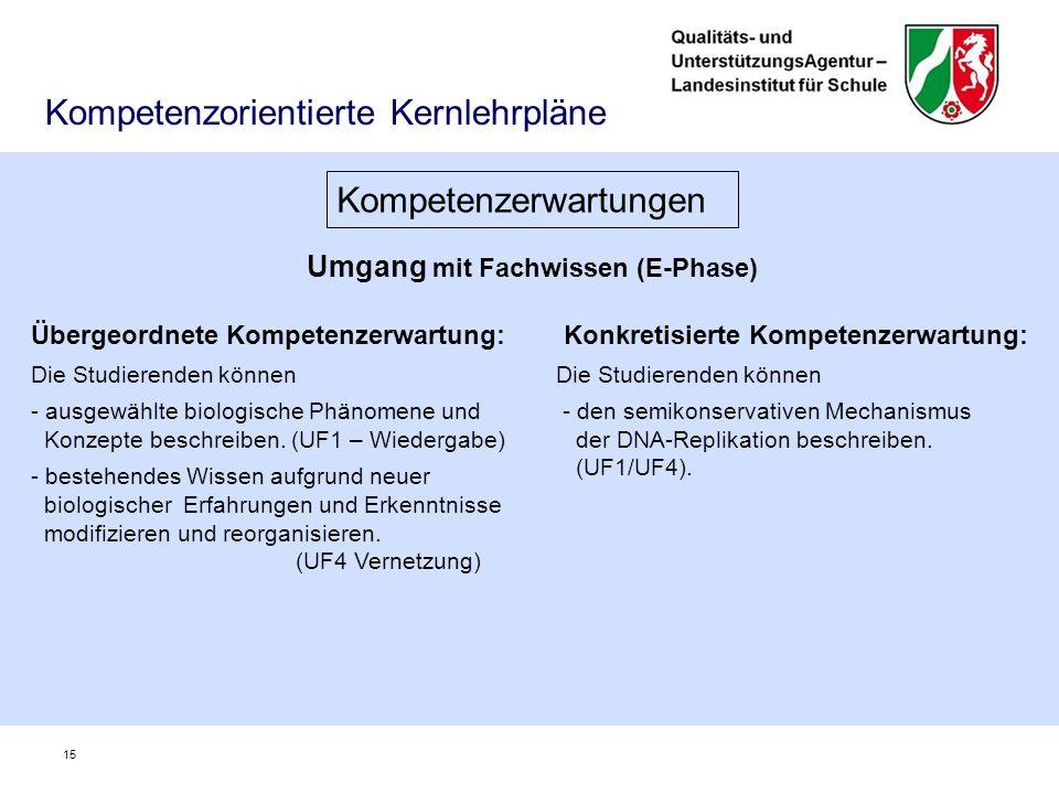 Umgang mit Fachwissen (E-Phase) Kompetenzorientierte Kernlehrpläne Kompetenzerwartungen Übergeordnete Kompetenzerwartung: Die Studierenden können - ausgewählte biologische Phänomene und Konzepte beschreiben.