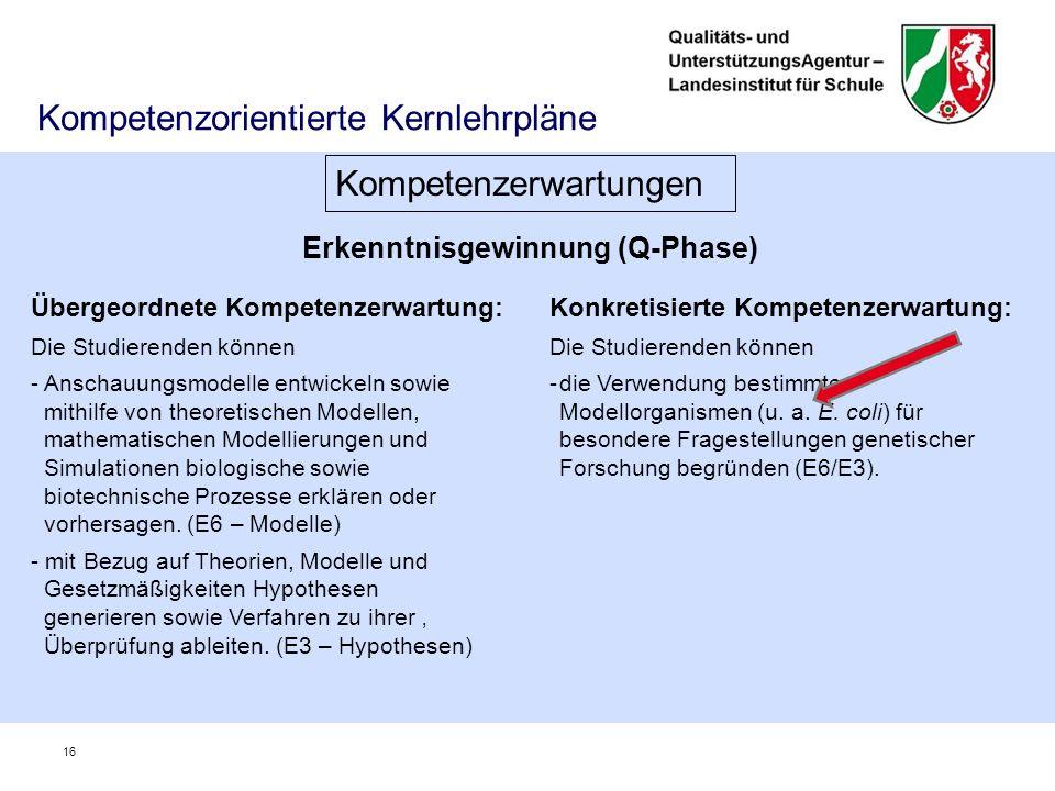Erkenntnisgewinnung (Q-Phase) Kompetenzorientierte Kernlehrpläne Kompetenzerwartungen Übergeordnete Kompetenzerwartung: Die Studierenden können - Anschauungsmodelle entwickeln sowie mithilfe von theoretischen Modellen, mathematischen Modellierungen und Simulationen biologische sowie biotechnische Prozesse erklären oder vorhersagen.
