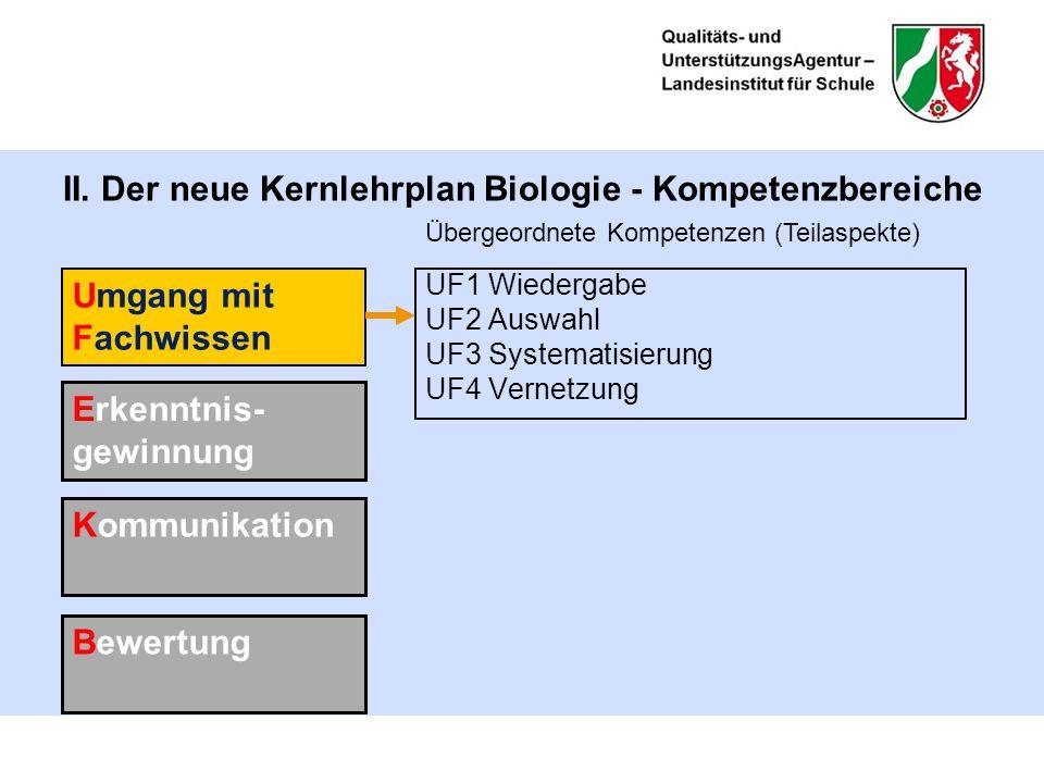 II. Der neue Kernlehrplan Biologie - Kompetenzbereiche UF1 Wiedergabe UF2 Auswahl UF3 Systematisierung UF4 Vernetzung Umgang mit Fachwissen Erkenntnis