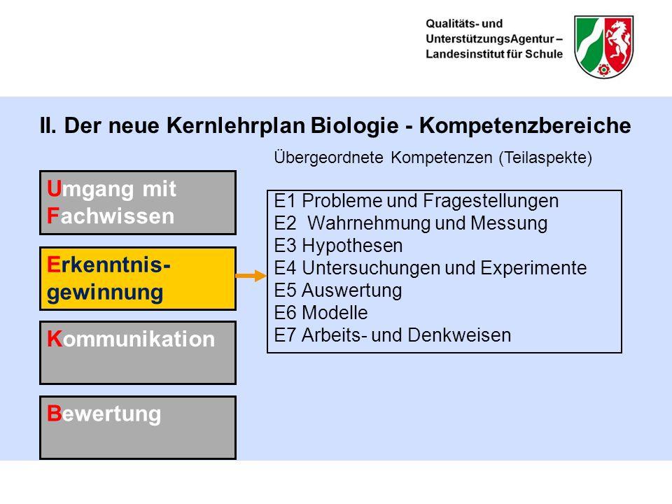 II. Der neue Kernlehrplan Biologie - Kompetenzbereiche E1 Probleme und Fragestellungen E2 Wahrnehmung und Messung E3 Hypothesen E4 Untersuchungen und