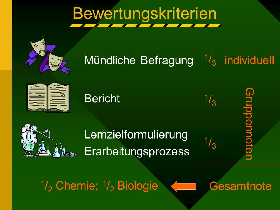 Bewertungskriterien Lernzielformulierung Erarbeitungsprozess Bericht Mündliche Befragung Gruppennoten 1/31/3 1/31/3 1/31/3 individuell Gesamtnote 1 / 2 Chemie; 1 / 2 Biologie