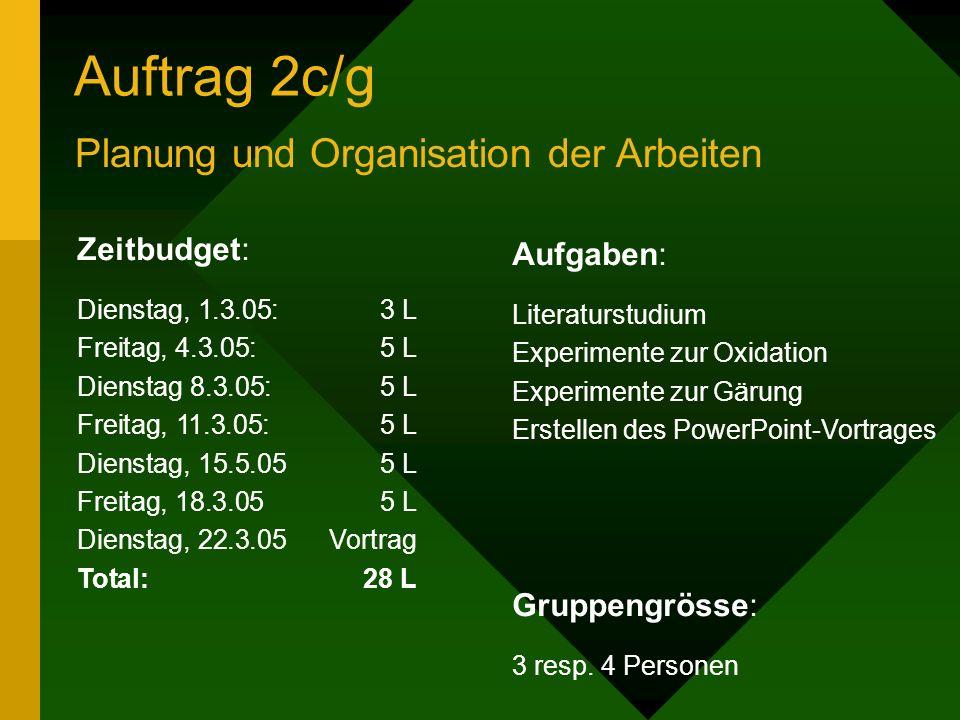 Auftrag 2c/g Planung und Organisation der Arbeiten Zeitbudget: Dienstag, 1.3.05:3 L Freitag, 4.3.05:5 L Dienstag 8.3.05:5 L Freitag, 11.3.05:5 L Dienstag, 15.5.055 L Freitag, 18.3.055 L Dienstag, 22.3.05Vortrag Total:28 L Aufgaben: Literaturstudium Experimente zur Oxidation Experimente zur Gärung Erstellen des PowerPoint-Vortrages Gruppengrösse: 3 resp.