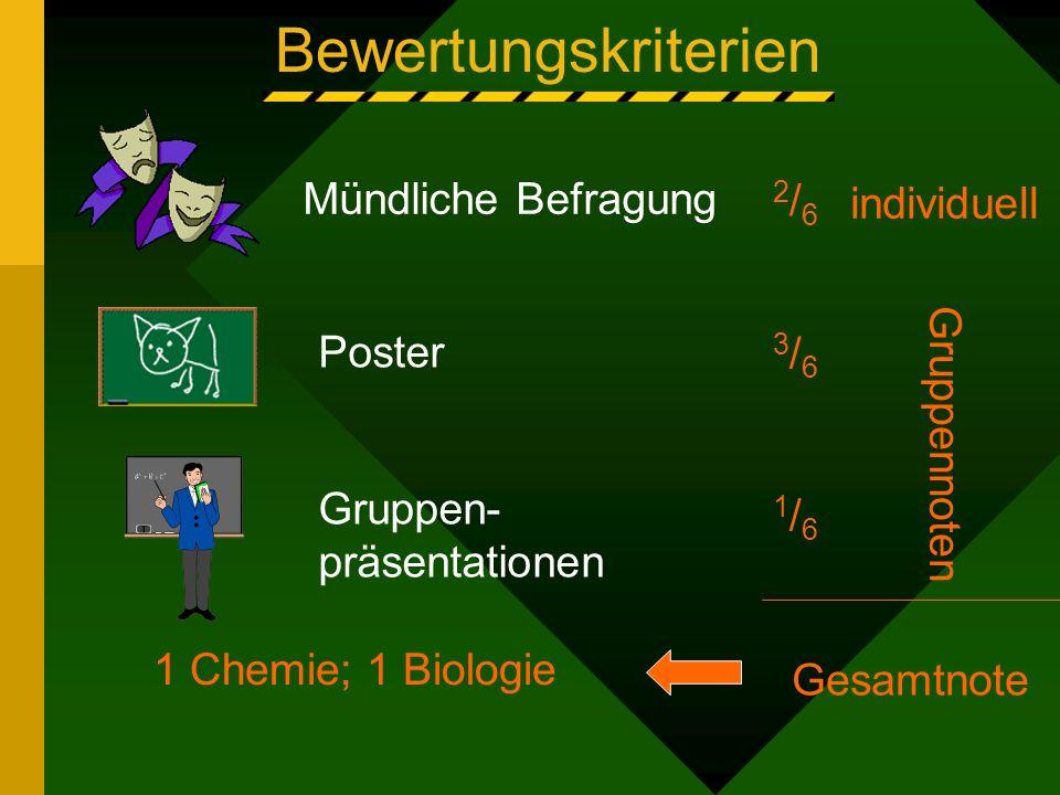 Bewertungskriterien Poster Mündliche Befragung Gruppennoten 3/63/6 2/62/6 1/61/6 individuell Gesamtnote 1 Chemie; 1 Biologie Gruppen- präsentationen