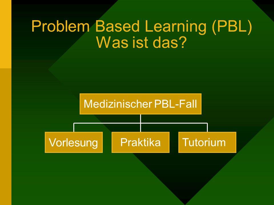 Problem Based Learning (PBL) Was ist das Vorlesung PraktikaTutorium Medizinischer PBL-Fall