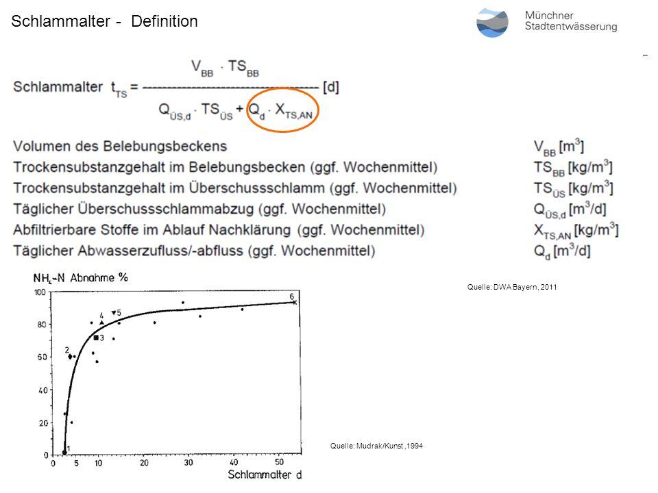 Schlammalter - Definition Quelle: DWA Bayern, 2011 Quelle: Mudrak/Kunst,1994