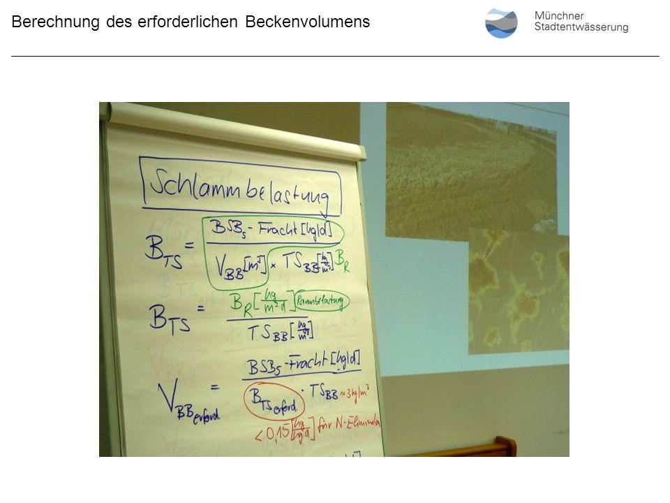 Schlammalter - Definition Quelle: Kainz/Gruber, TU Graz, WABE04