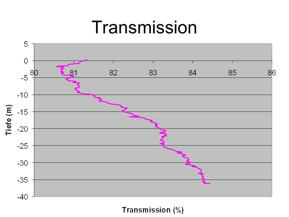 Beobachtung: Oberhalb der Sprungschicht mit zunehmender Tiefe grössere Trübung Unterhalb der Sprungschicht mit zunehmender Tiefe weniger Trübung Zusammenhang mit Primärproduktion?