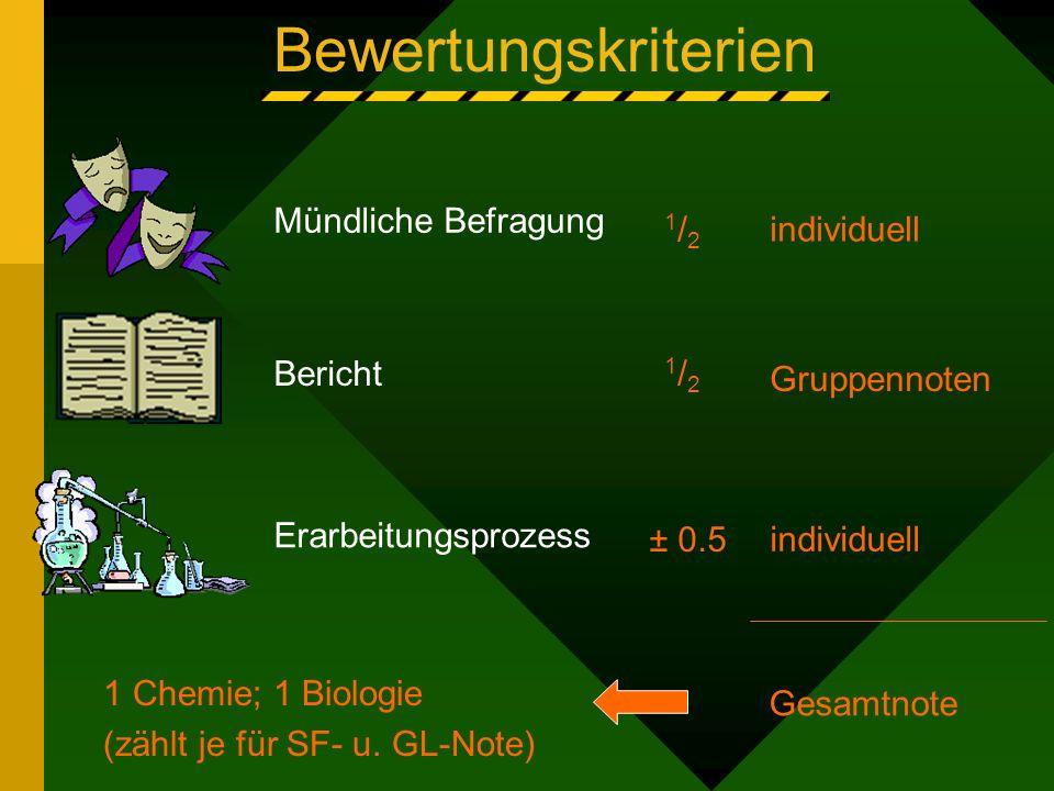 Bewertungskriterien Erarbeitungsprozess Bericht Mündliche Befragung 1 Chemie; 1 Biologie (zählt je für SF- u. GL-Note) Gruppennoten 1/21/2 1/21/2 indi