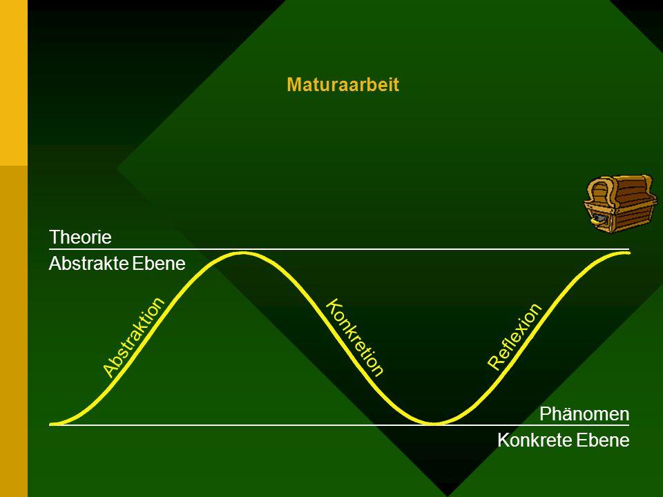 Zweite Fallstudie: Auf- und Abbau von Alkohol (Ethanol) Das Ziel ist ein detailliertes Verständnis für alle Vorgänge bei der Entstehung von Alkohol (Gärung), bei seinen Auswirkungen und beim oxidativen Abbau durch Bakterien und im Körper Promille 0.5 (Film)Promille M2-3.MPG