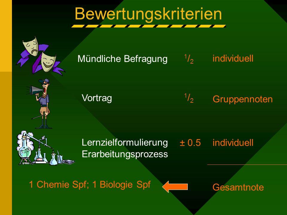 Bewertungskriterien Lernzielformulierung Erarbeitungsprozess Mündliche Befragung Vortrag 1 Chemie Spf; 1 Biologie Spf Gruppennoten 1/21/2 1/21/2 individuell Gesamtnote ± 0.5 individuell