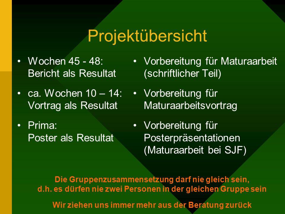 Projektübersicht Wochen 45 - 48: Bericht als Resultat ca. Wochen 10 – 14: Vortrag als Resultat Prima: Poster als Resultat Vorbereitung für Maturaarbei