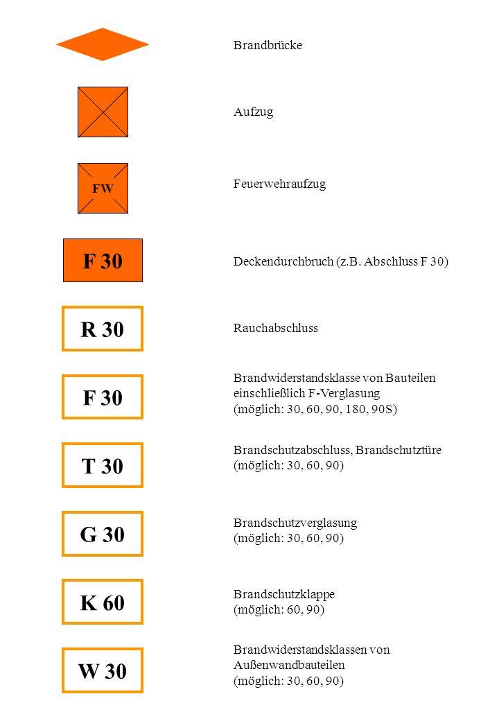 F 30 FW T 30 R 30 G 30 K 60 W 30 F 30 Brandbrücke Aufzug Feuerwehraufzug Deckendurchbruch (z.B.
