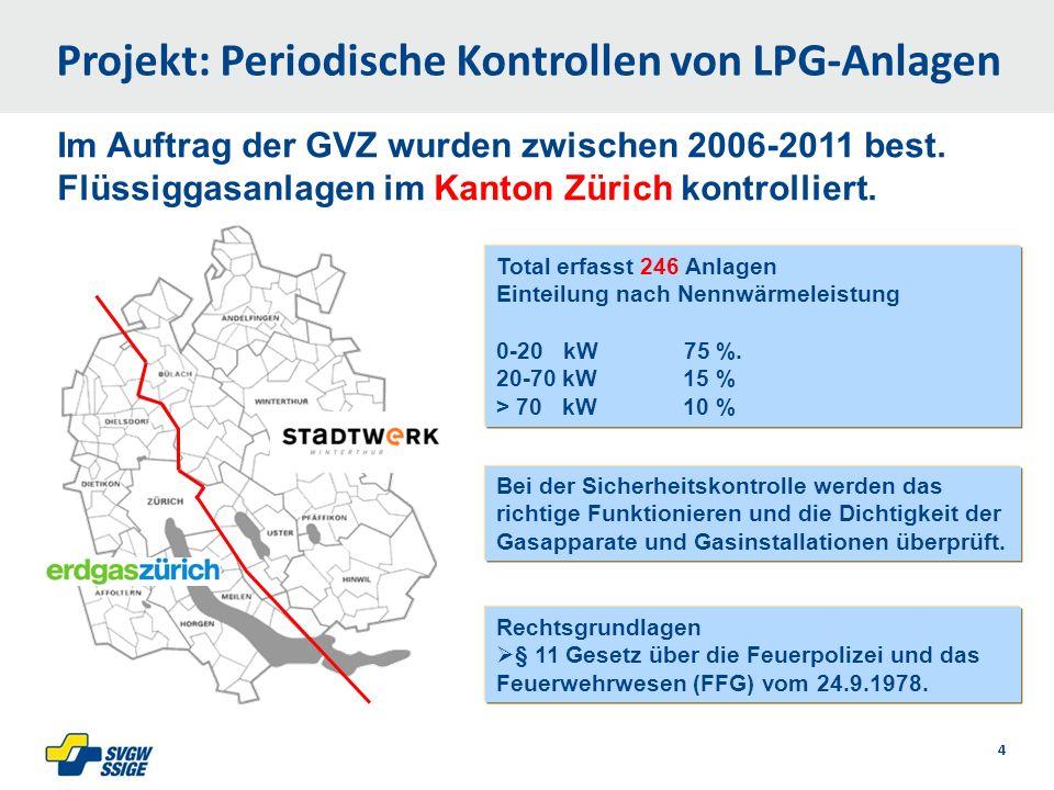 Im Auftrag der GVZ wurden zwischen 2006-2011 best. Flüssiggasanlagen im Kanton Zürich kontrolliert. Total erfasst 246 Anlagen Einteilung nach Nennwärm