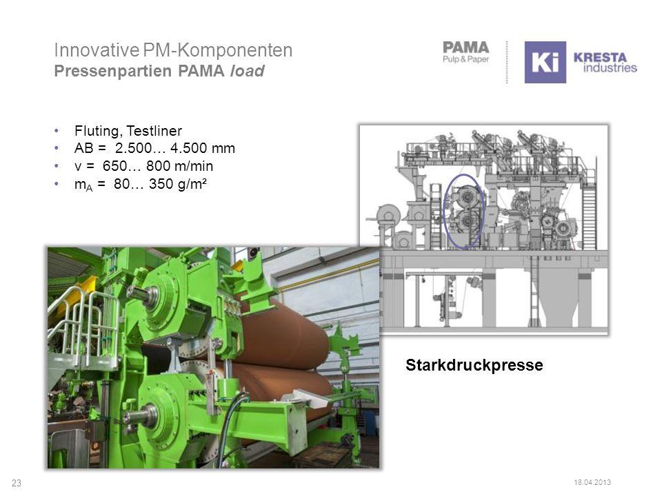 Innovative PM-Komponenten Pressenpartien PAMA load Starkdruckpresse 23 18.04.2013 Fluting, Testliner AB = 2.500… 4.500 mm v = 650… 800 m/min m A = 80…
