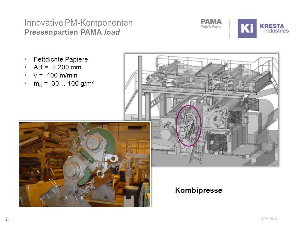 Kombipresse 24 18.04.2013 Fettdichte Papiere AB = 2.200 mm v = 400 m/min m A = 30… 100 g/m² Innovative PM-Komponenten Pressenpartien PAMA load