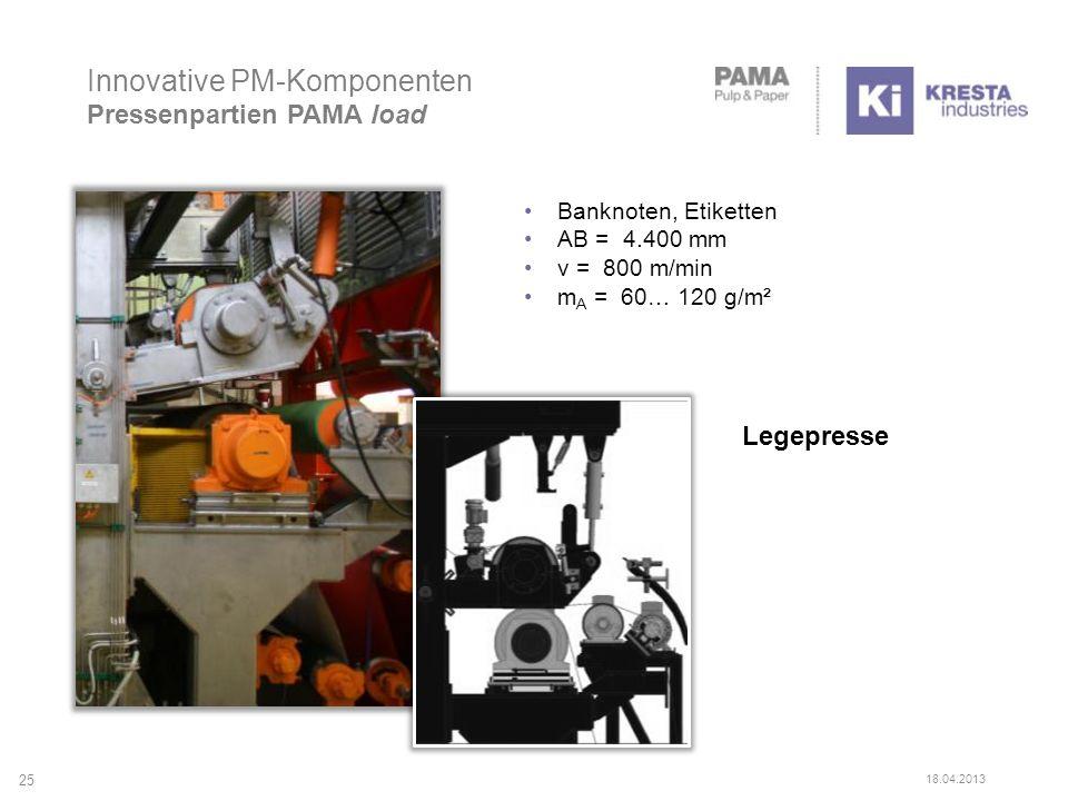Legepresse 25 18.04.2013 Banknoten, Etiketten AB = 4.400 mm v = 800 m/min m A = 60… 120 g/m² Innovative PM-Komponenten Pressenpartien PAMA load