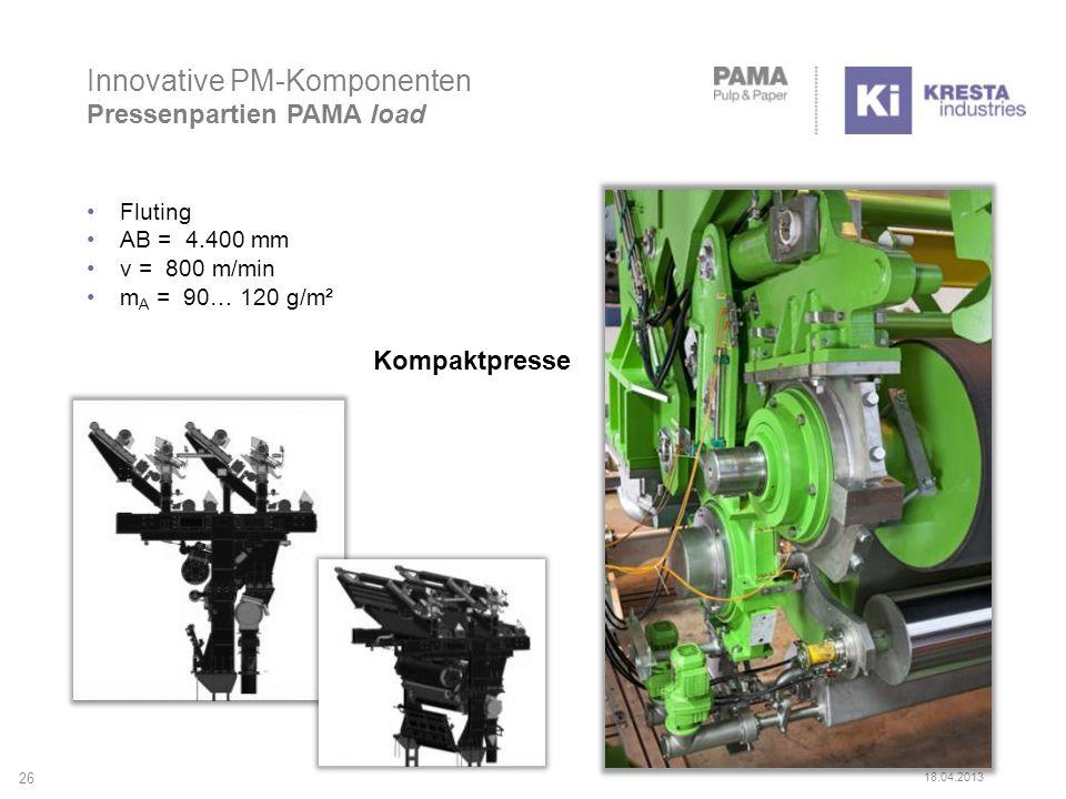 Kompaktpresse 26 18.04.2013 Innovative PM-Komponenten Pressenpartien PAMA load Fluting AB = 4.400 mm v = 800 m/min m A = 90… 120 g/m²