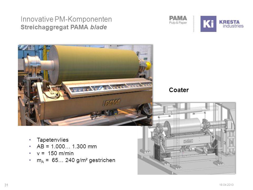 Innovative PM-Komponenten Streichaggregat PAMA blade Tapetenvlies AB = 1.000… 1.300 mm v = 150 m/min m A = 65… 240 g/m² gestrichen Coater 31 18.04.201