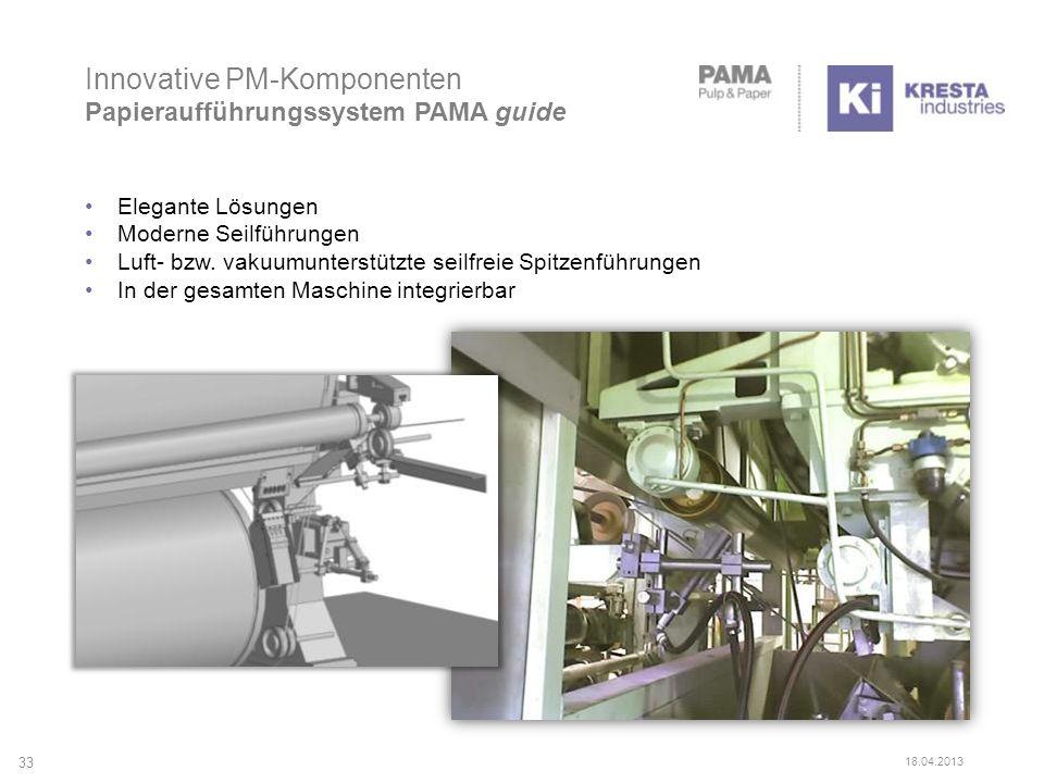 Innovative PM-Komponenten Papieraufführungssystem PAMA guide 33 18.04.2013 Elegante Lösungen Moderne Seilführungen Luft- bzw. vakuumunterstützte seilf