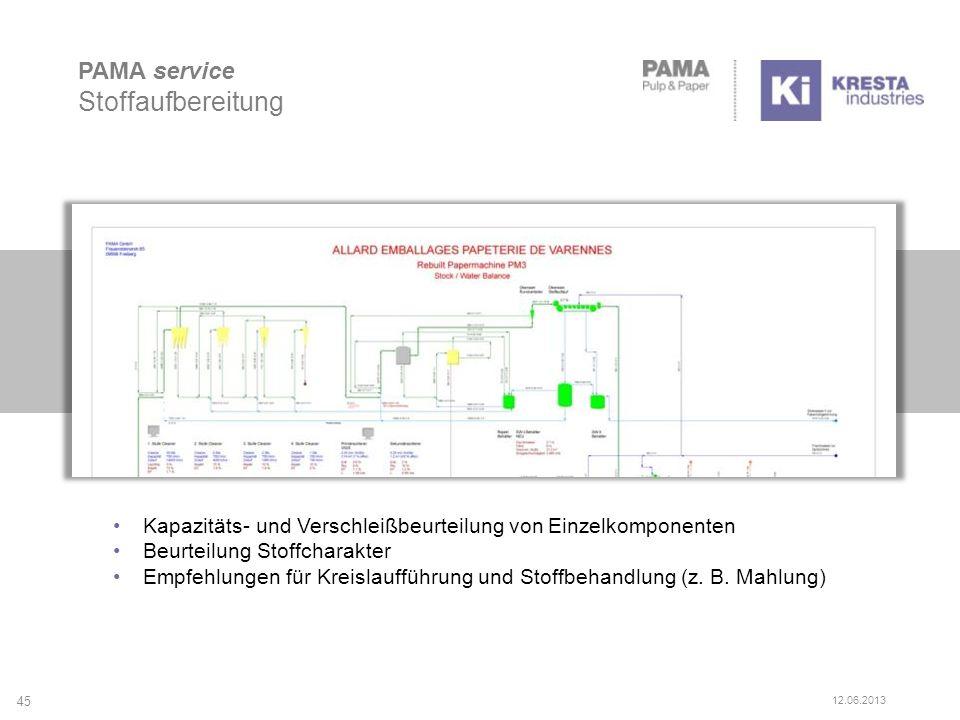 PAMA service Stoffaufbereitung Kapazitäts- und Verschleißbeurteilung von Einzelkomponenten Beurteilung Stoffcharakter Empfehlungen für Kreislaufführun