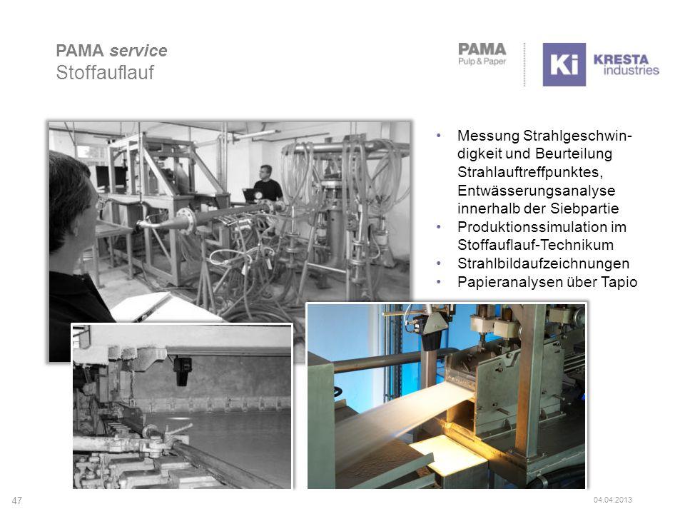 PAMA service Stoffauflauf Messung Strahlgeschwin- digkeit und Beurteilung Strahlauftreffpunktes, Entwässerungsanalyse innerhalb der Siebpartie Produkt
