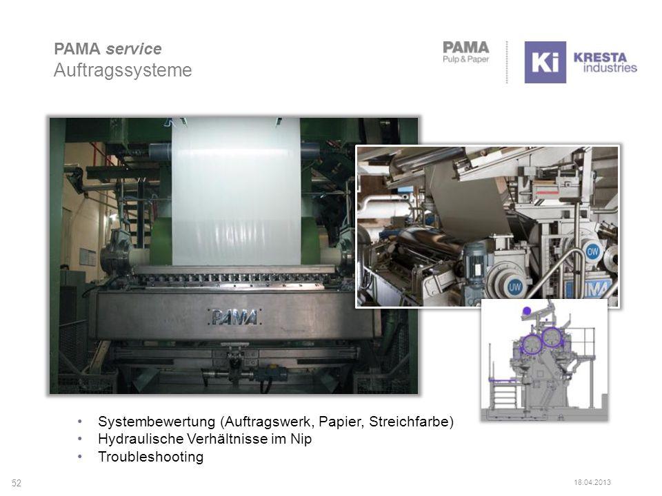 Systembewertung (Auftragswerk, Papier, Streichfarbe) Hydraulische Verhältnisse im Nip Troubleshooting 52 PAMA service Auftragssysteme 18.04.2013