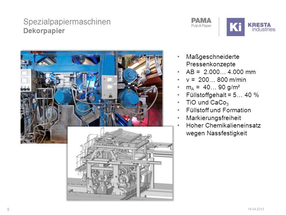 Spezialpapiermaschinen Dekorpapier 9 18.04.2013 Maßgeschneiderte Pressenkonzepte AB = 2.000… 4.000 mm v = 200… 800 m/min m A = 40… 90 g/m² Füllstoffge
