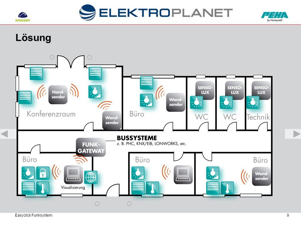 Easyclick Funksystem20 Ihr Nutzen mit dem Easyclick Funksystem Wartungsfreie, batterielose Funkkomponenten = Kosteneinsparung von Material und Servicepersonal = ökologisch bewusste Elektroinstallation.