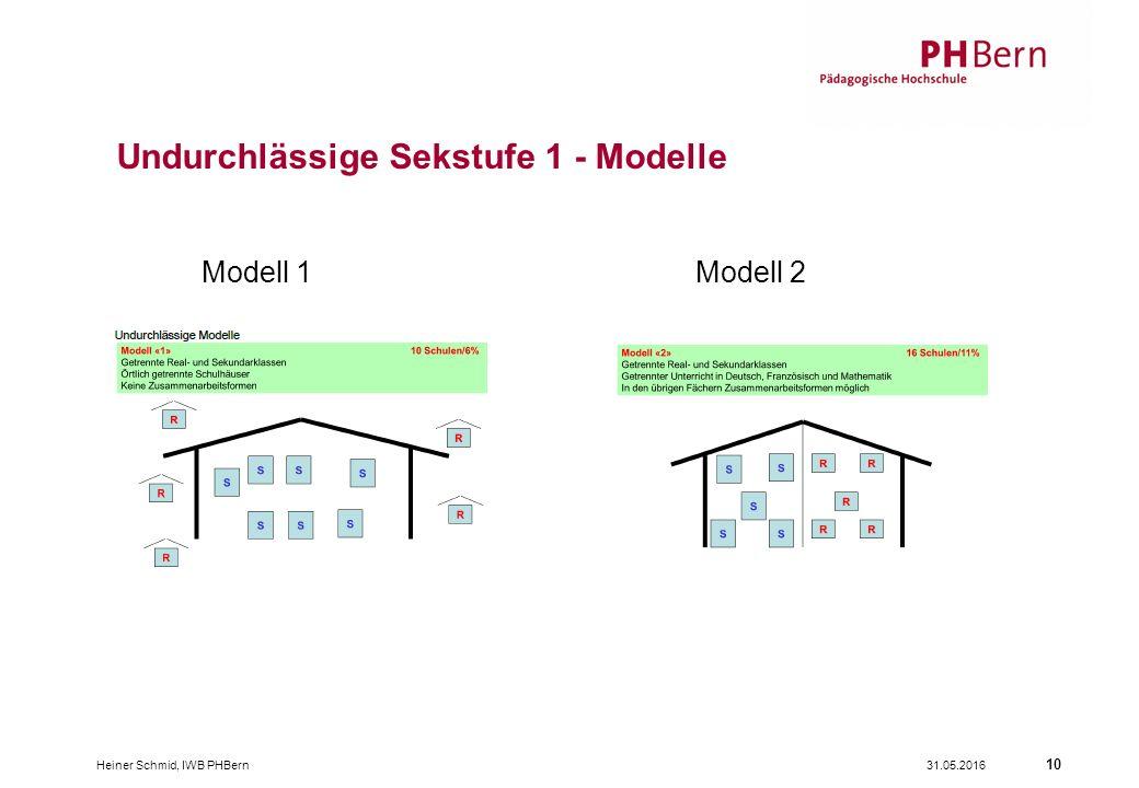31.05.2016Heiner Schmid, IWB PHBern 10 Undurchlässige Sekstufe 1 - Modelle Modell 1Modell 2