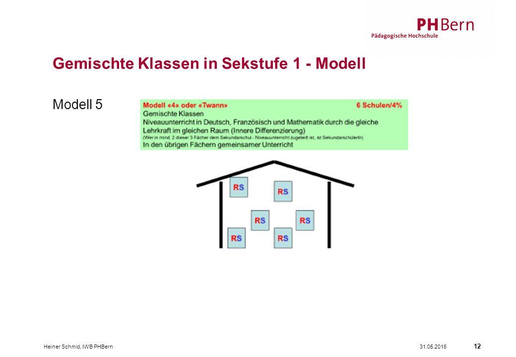 31.05.2016Heiner Schmid, IWB PHBern 12 Gemischte Klassen in Sekstufe 1 - Modell Modell 5