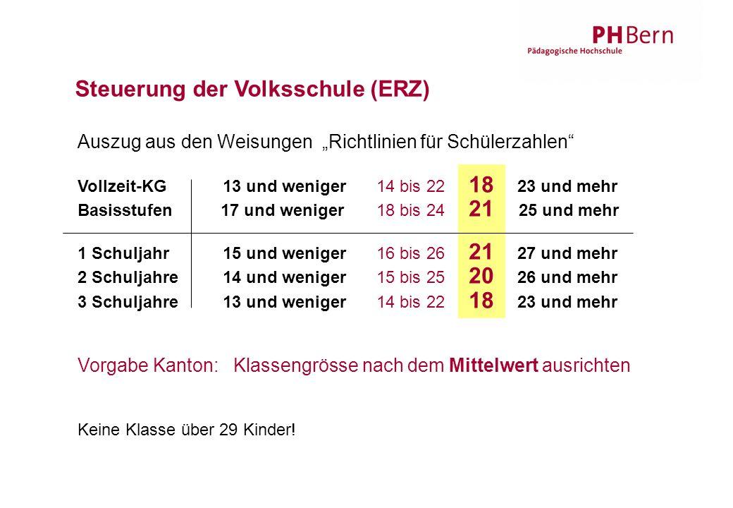 """Auszug aus den Weisungen """"Richtlinien für Schülerzahlen"""" Vollzeit-KG 13 und weniger14 bis 22 18 23 und mehr Basisstufen 17 und weniger18 bis 24 21 25"""