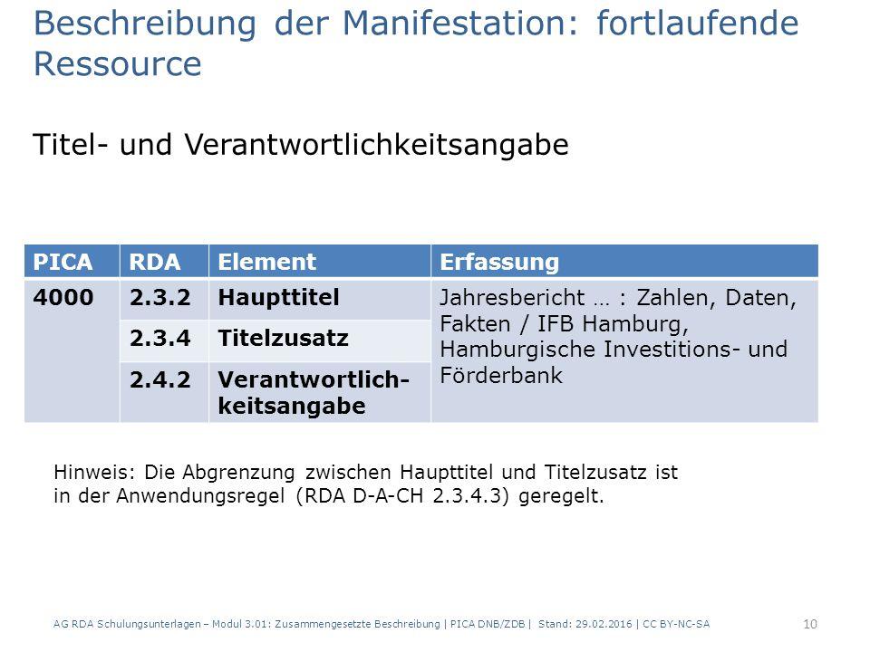 Beschreibung der Manifestation: fortlaufende Ressource Titel- und Verantwortlichkeitsangabe PICARDAElementErfassung 40002.3.2HaupttitelJahresbericht … : Zahlen, Daten, Fakten / IFB Hamburg, Hamburgische Investitions- und Förderbank 2.3.4Titelzusatz 2.4.2Verantwortlich- keitsangabe AG RDA Schulungsunterlagen – Modul 3.01: Zusammengesetzte Beschreibung | PICA DNB/ZDB | Stand: 29.02.2016 | CC BY-NC-SA 10 Hinweis: Die Abgrenzung zwischen Haupttitel und Titelzusatz ist in der Anwendungsregel (RDA D-A-CH 2.3.4.3) geregelt.