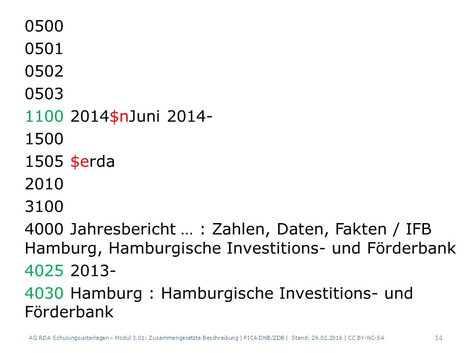 0500 0501 0502 0503 1100 2014$nJuni 2014- 1500 1505 $erda 2010 3100 4000 Jahresbericht … : Zahlen, Daten, Fakten / IFB Hamburg, Hamburgische Investitions- und Förderbank 4025 2013- 4030 Hamburg : Hamburgische Investitions- und Förderbank AG RDA Schulungsunterlagen – Modul 3.01: Zusammengesetzte Beschreibung | PICA DNB/ZDB | Stand: 29.02.2016 | CC BY-NC-SA 14