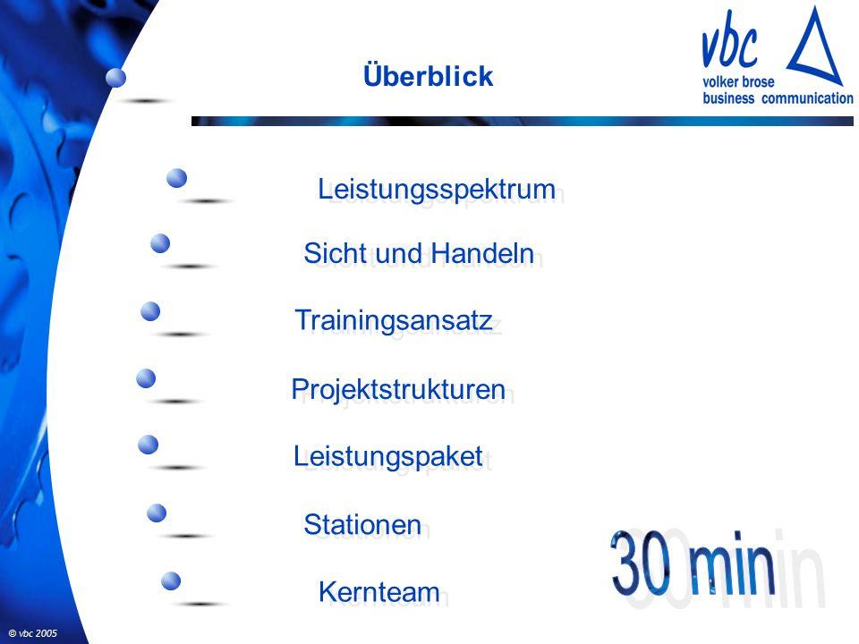 © vbc 2005 Überblick Leistungsspektrum Sicht und Handeln Trainingsansatz Projektstrukturen Leistungspaket Stationen Kernteam