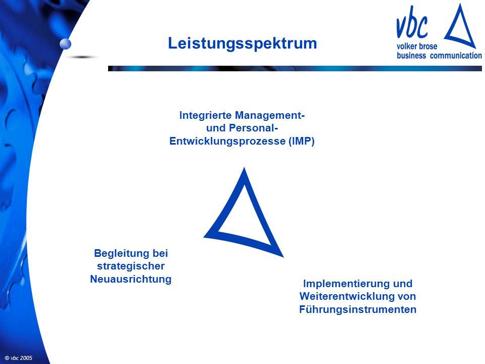 © vbc 2005 Integrierte Management- und Personal- Entwicklungsprozesse (IMP) Begleitung bei strategischer Neuausrichtung Implementierung und Weiterentwicklung von Führungsinstrumenten Leistungsspektrum