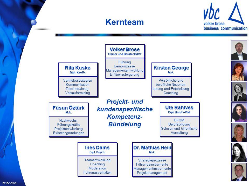 © vbc 2005 Kernteam Füsun Öztürk M.A. M.A.