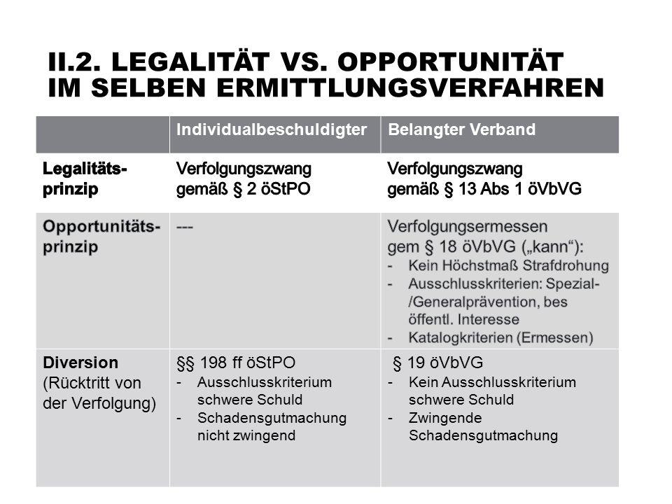II.2. LEGALITÄT VS.