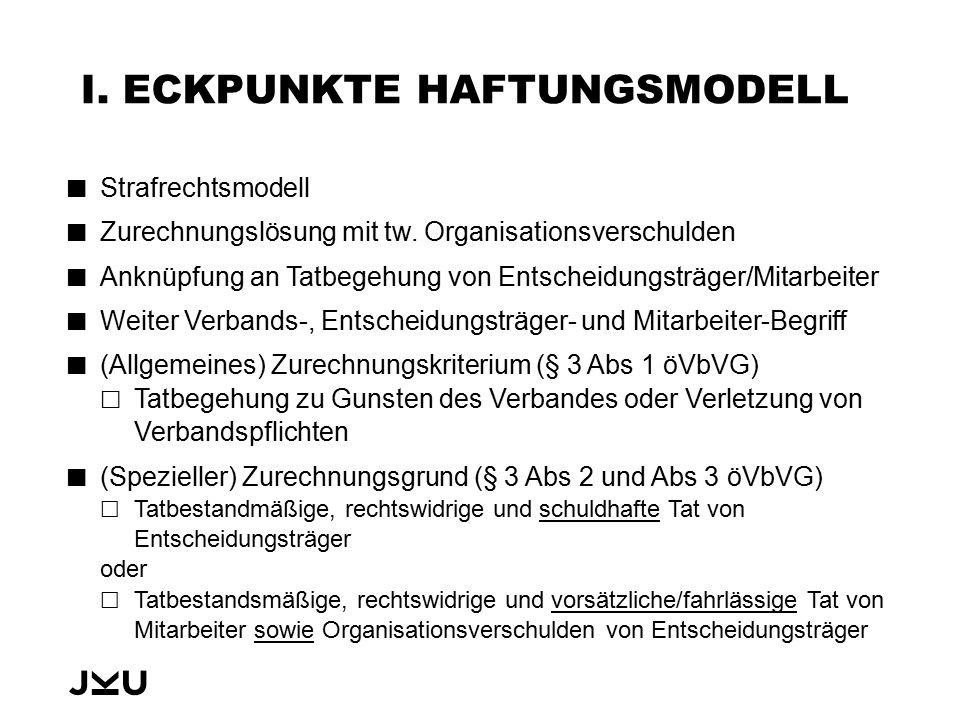 I. ECKPUNKTE HAFTUNGSMODELL Strafrechtsmodell Zurechnungslösung mit tw.