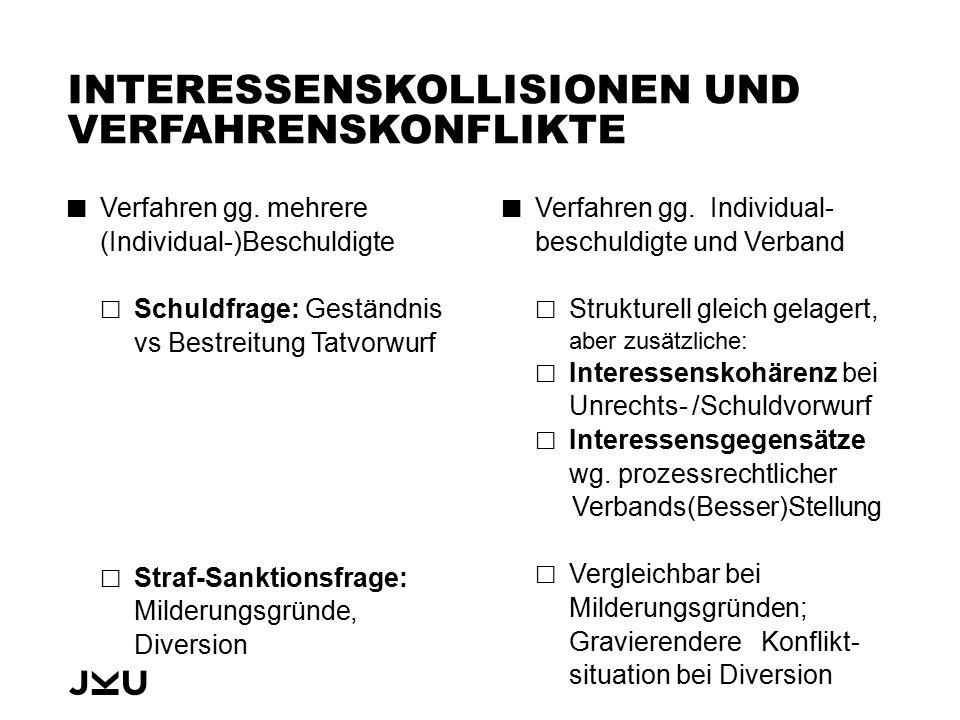 INTERESSENSKOLLISIONEN UND VERFAHRENSKONFLIKTE Verfahren gg.