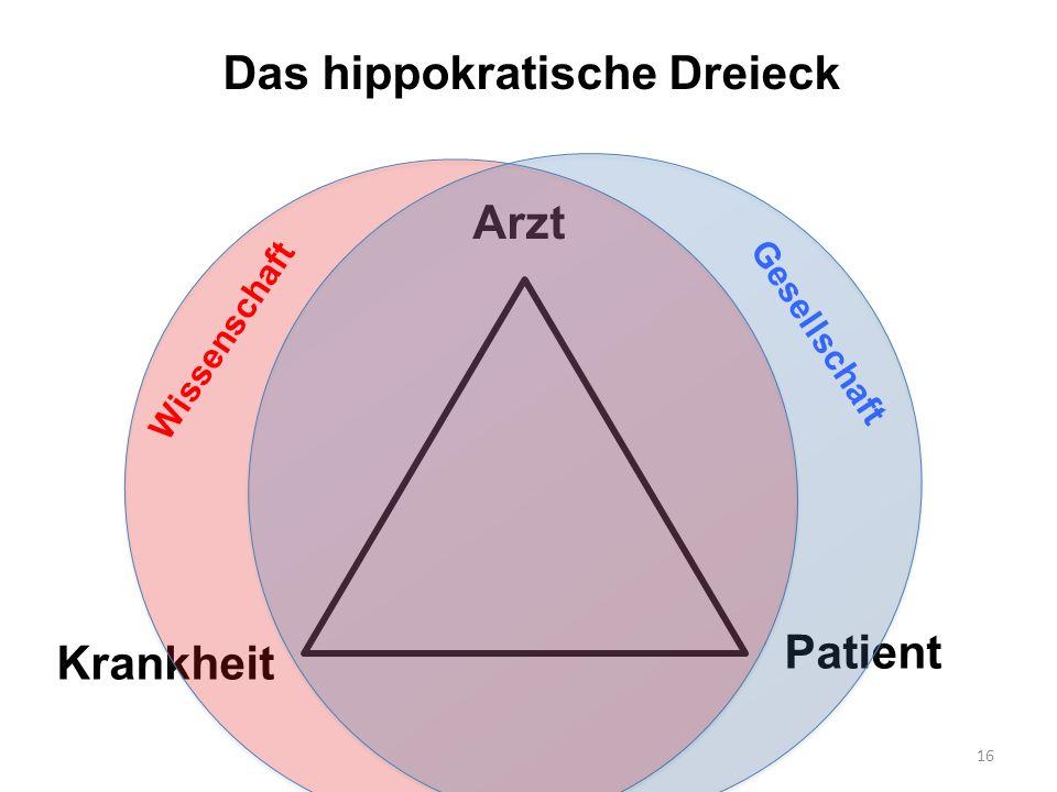 Das hippokratische Dreieck Arzt Krankheit Patient Wissenschaft Gesellschaft 16